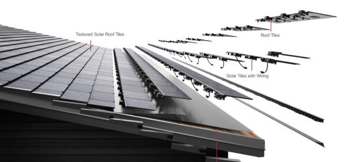 Tesla má novou verzi své solární střechy. Má být stejně drahá, jako tašková