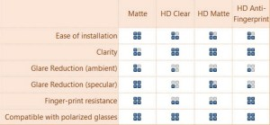 Screen Protector Options