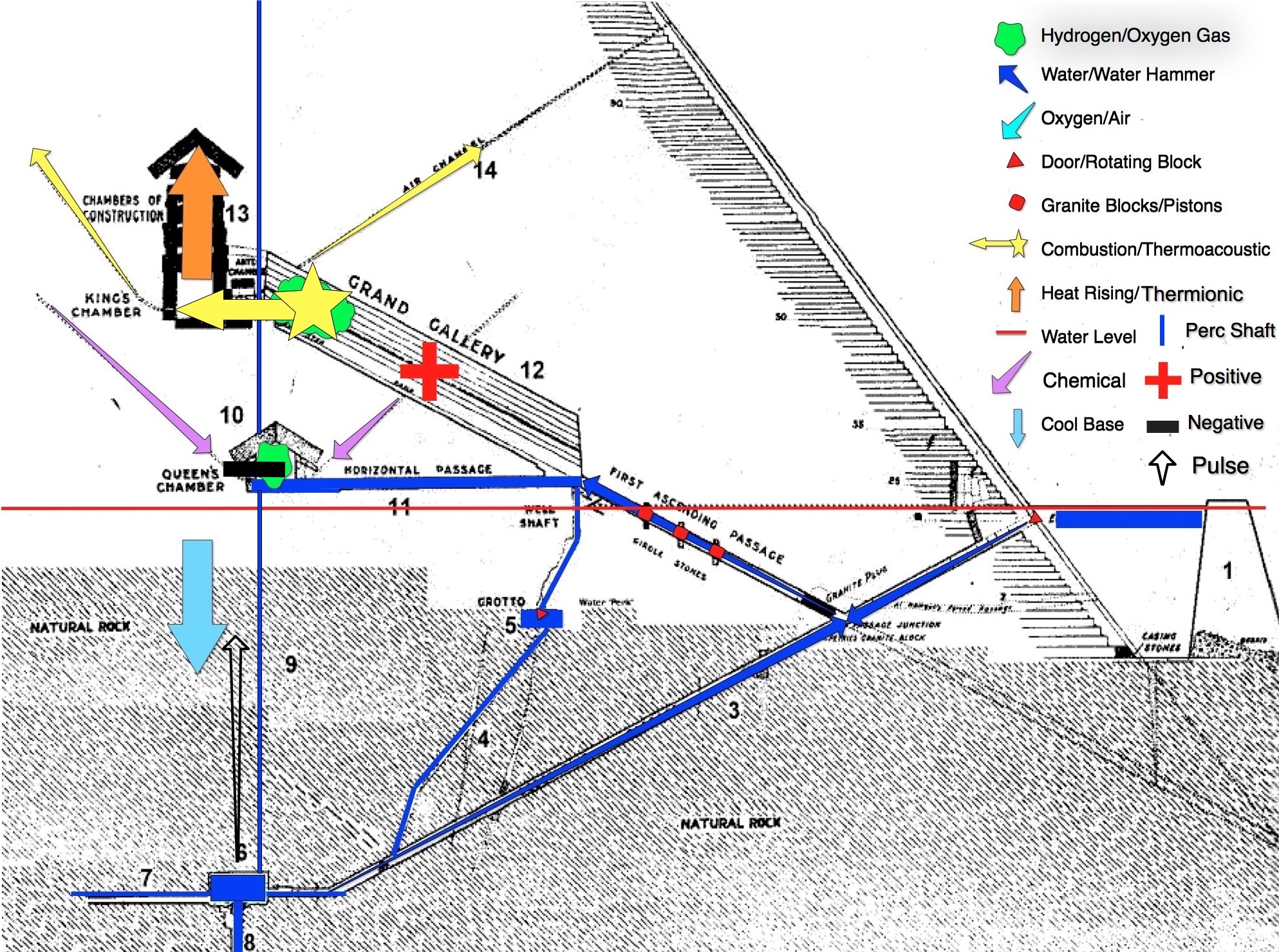 Pyramid Radio Wiring Diagram November 27 2006 Anyone Need Help Ecousticscom Image
