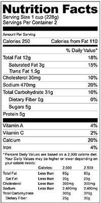 foodfacts