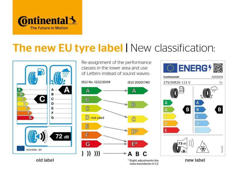 Nuova etichetta europea pneumatici
