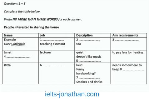 IELTS LISTENING — IELTS - JONATHAN