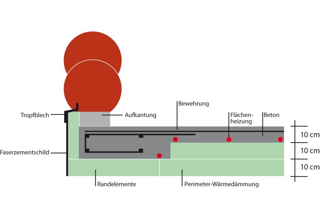 Energiespar-Fundament für ein Haus mit Rundbohle