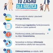 Zasady dla rodzica COVID 19