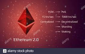 Berlin Upgrade of Ethereum of 2.0