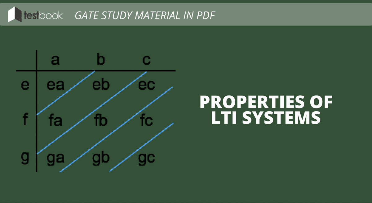Properties of LTI Systems - GATE Study Material in PDF