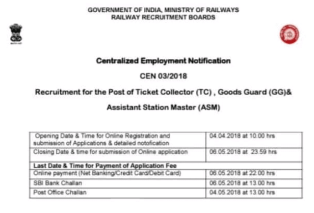 Railway ASM Application Dates 2018
