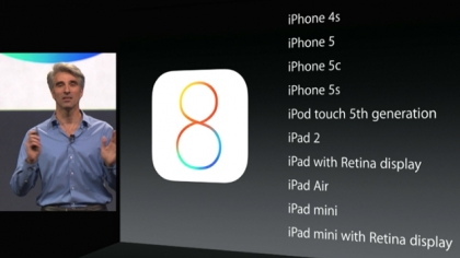 iOS 8 release compatibility