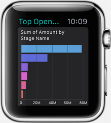 Apple Watch apps list