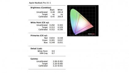 Datacolor Spyder5 Elite review