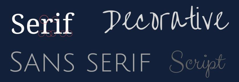 font types