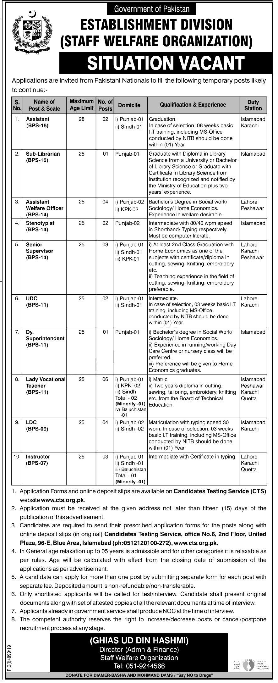 Establishment Division Staff Welfare Organization CTS jobs 2020 Applying Date Eligibility Criteria