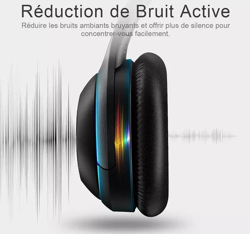iTeknic Bluetooth Headset Reducción activa del ruido - ANC Stereo Over-Ear Headphones