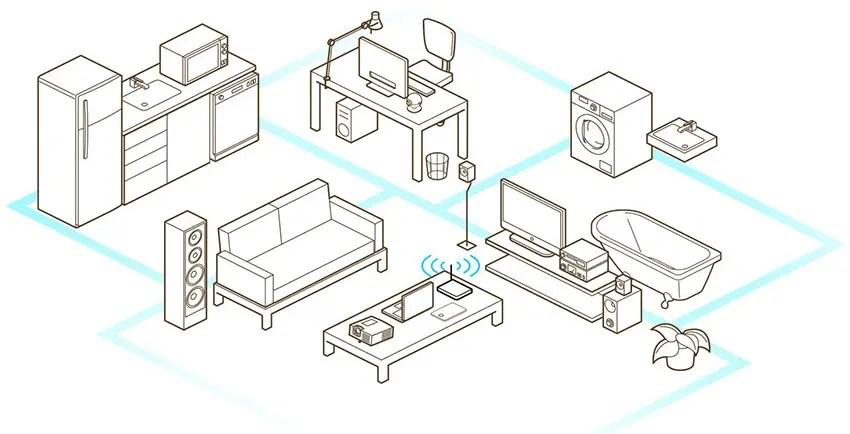 Bitdefender BOX 2- Solución de seguridad para todos sus dispositivos conectados