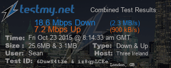 18.6Mbps down / 7.2Mbps up