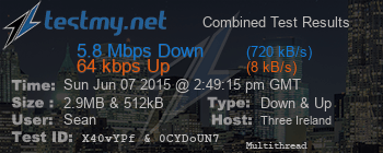 TestMy test result: 5.8Mbps and 64kbps up