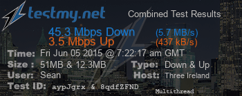 Speed test in Bruckless, 8:22am 5th June 2015, 45.3Mbps down, 3.5Mbps up