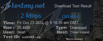 2Mbps down
