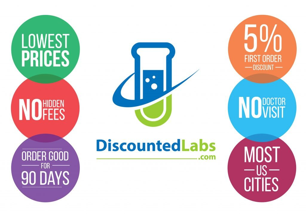 discountedlabs.com online blood tests