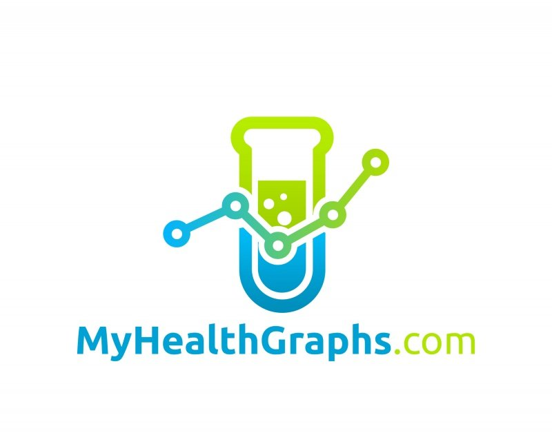 blood test graphs site