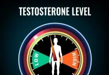 testosterone deficiency