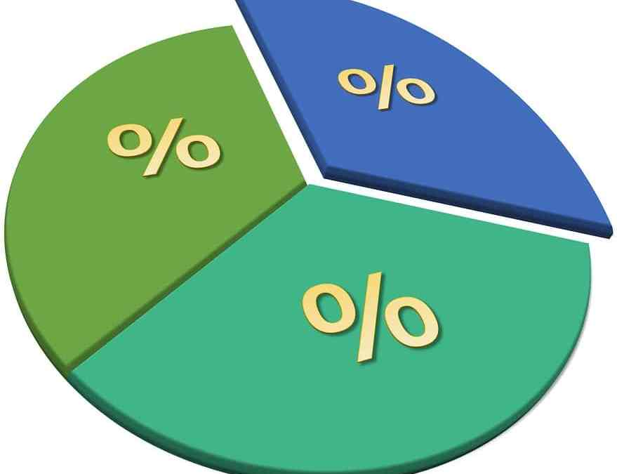 act percentile