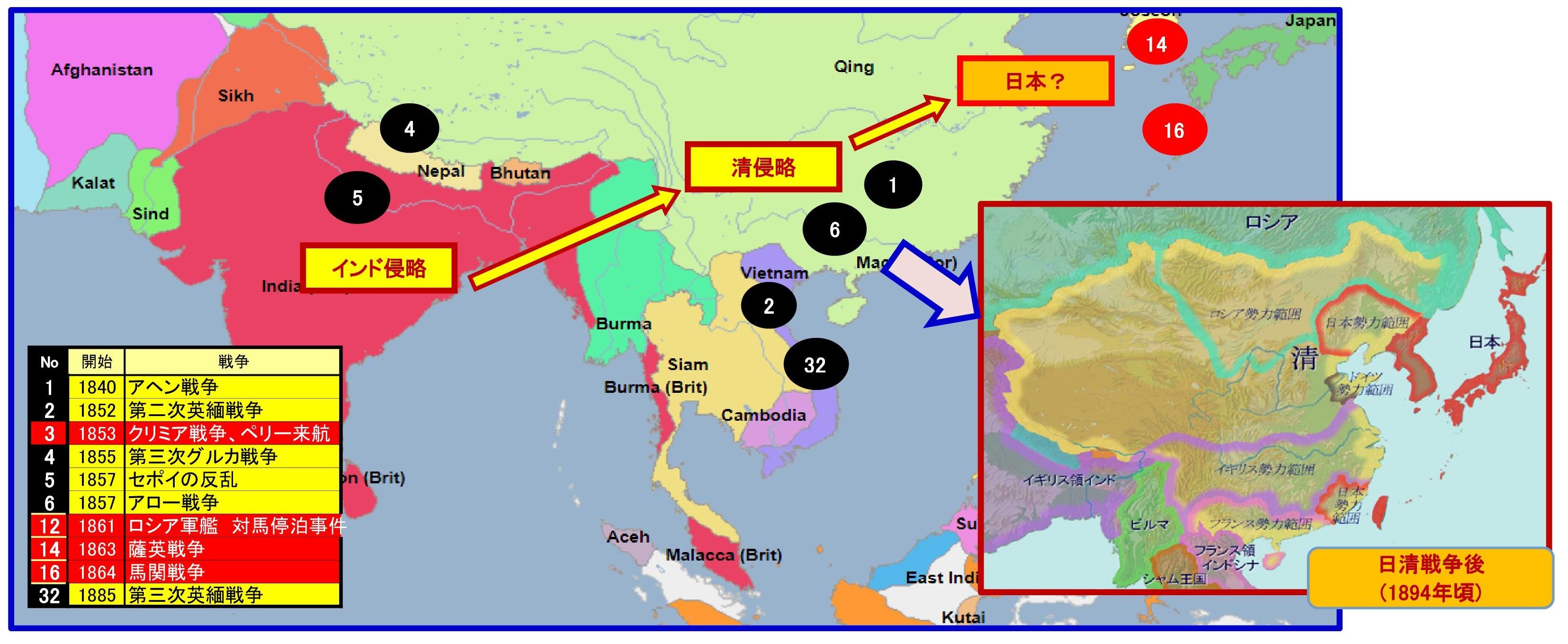 18世紀後半のイギリスのアジア侵略