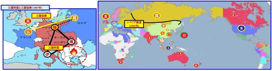 1900年頃の世界情勢