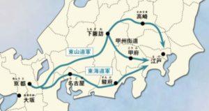 新政府軍の江戸への進路
