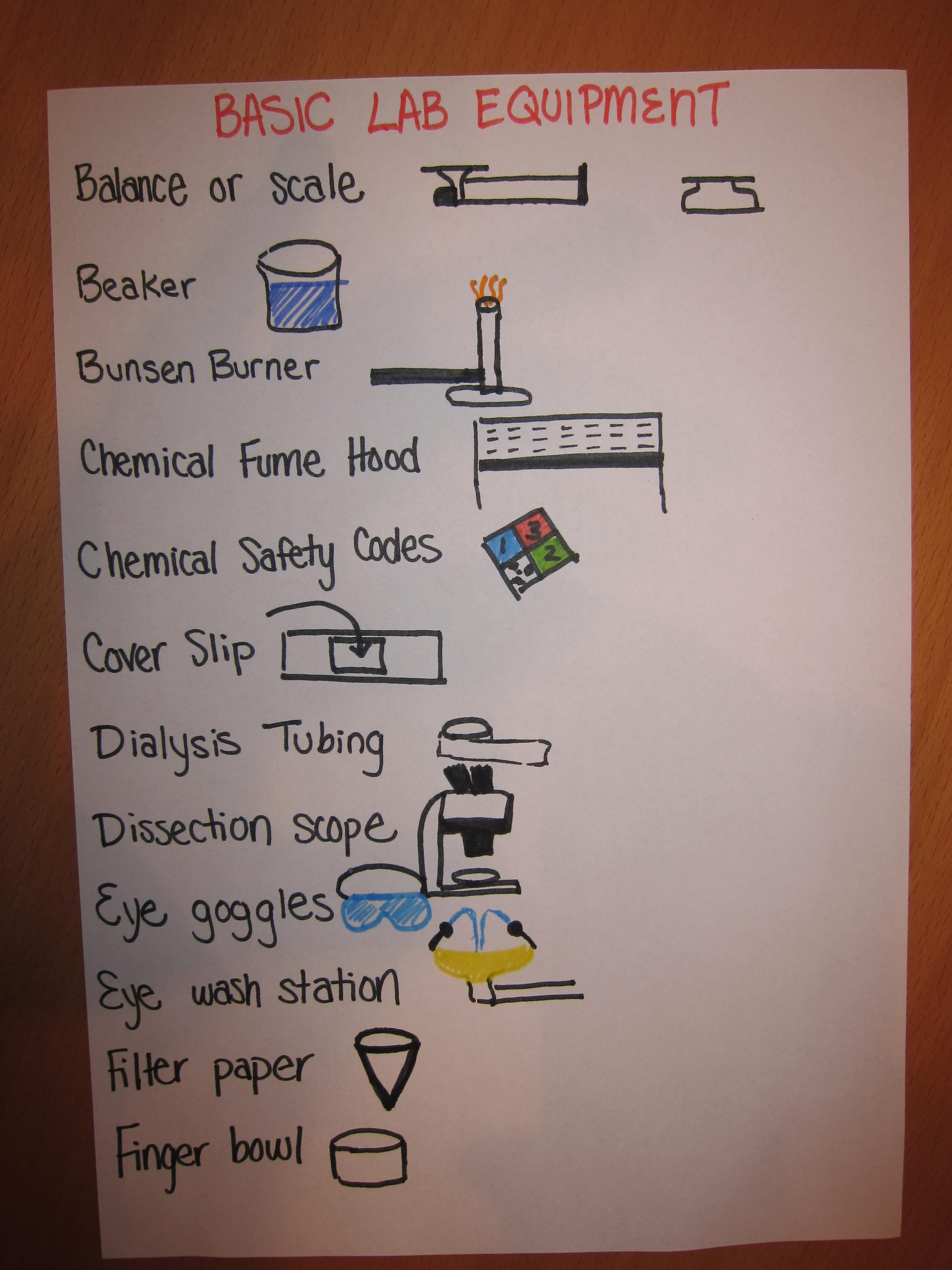 Basic Lab Equipment