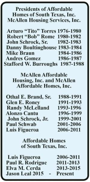 list-of-presidents