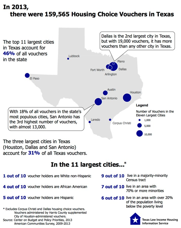 Texas_vouchers copy