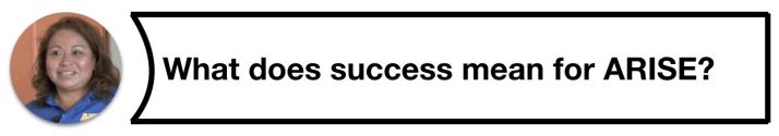 success arise