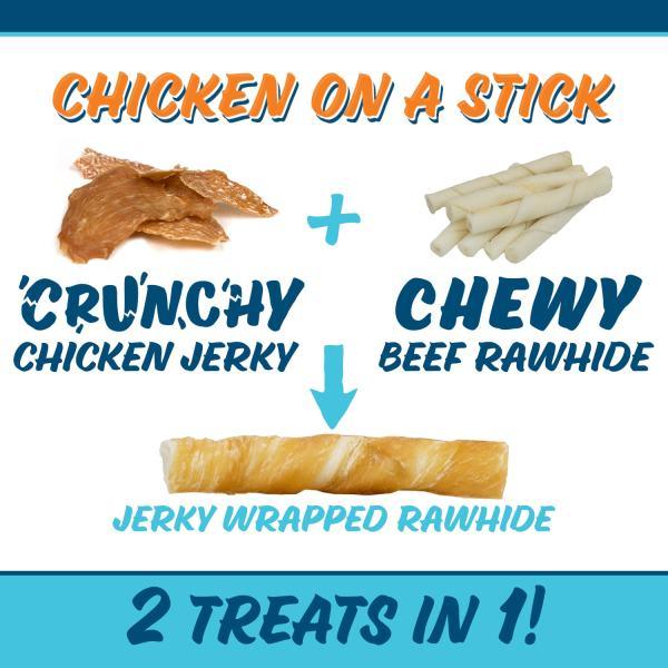 Texas Pet Company Chicken Jerky Wrap Toy Slides Combo1500x1500