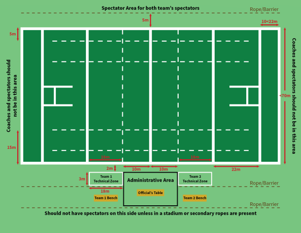 Rugby Stadium Field Diagram
