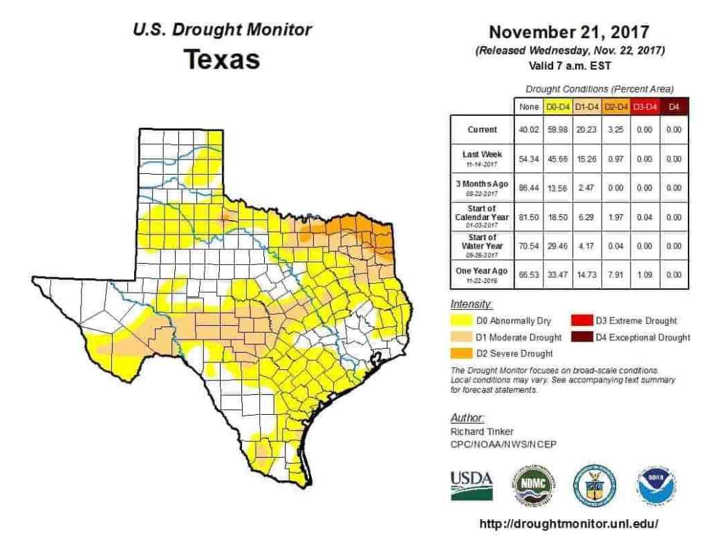 Drought Monitor for November 23, 2017