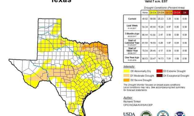 Weekly Texas Drought Update | November 23, 2017