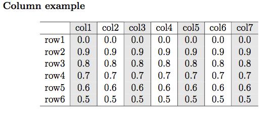 latex-table-color-column