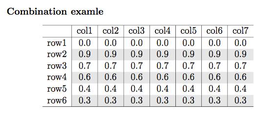 latex-table-color-row-column