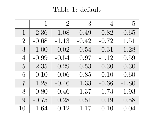table_row_shading