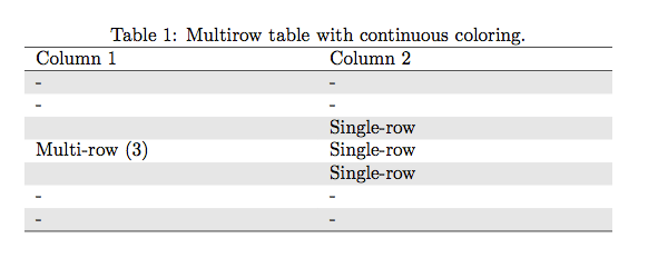 Coloring multi-row tables in LaTeX – texblog