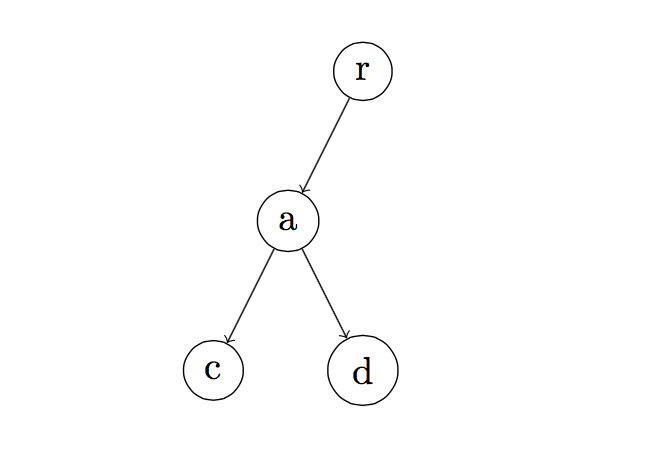 missing-node-tree-latex