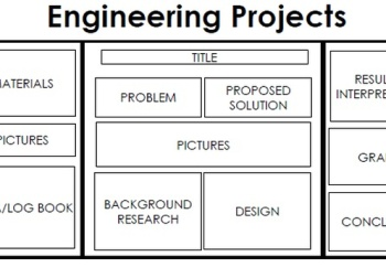 example of a engineering project display