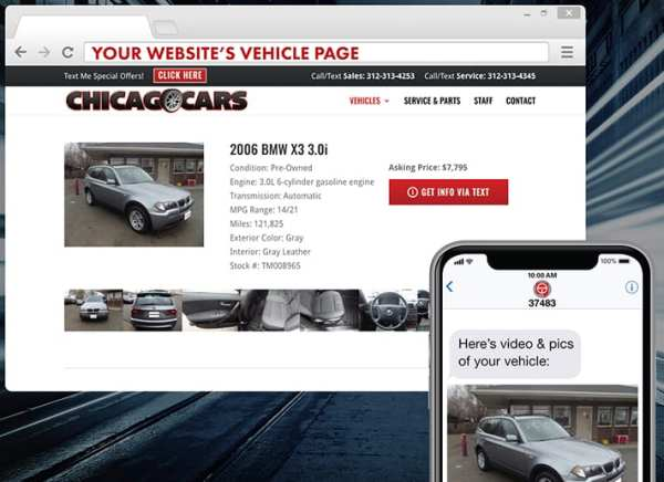 text vheicle info with interactive website features to generate car sales