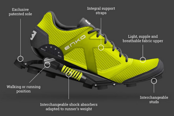 Application of smart textile in Shoes