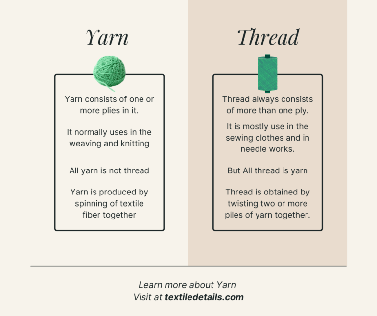 Difference between yarn and thread