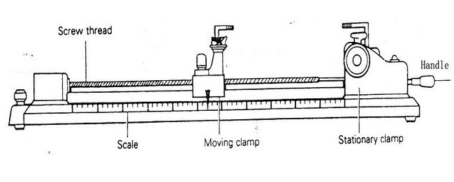 diagram of Crimp tester
