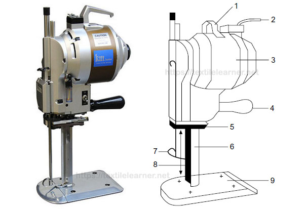 structure of straight knife cutting machine