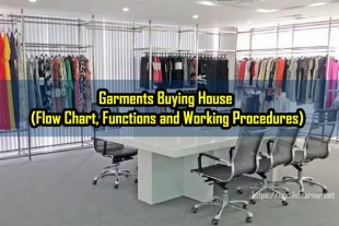 garments buying house