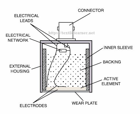 ULTRASONIC TRANSDUCER